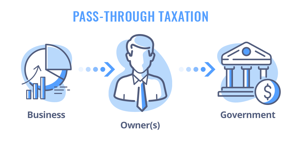 Pass-through Taxation